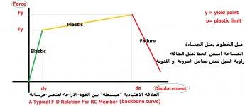 f-d relation.jpg