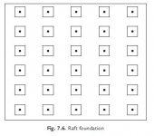 Raft-foundation.jpg