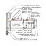 zone control valve.jpg