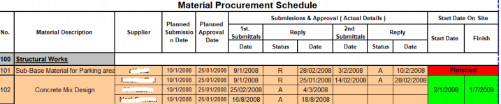Material Procurement Schedule.png